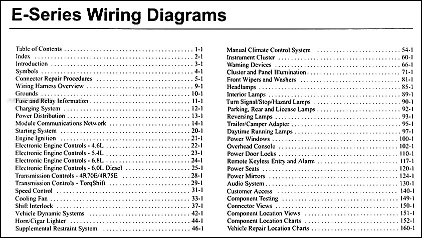 69 ford econoline wiring diagrams 1972 ford f100 wiring diagram Buick Regal Wiring Harness  Ford E350 Trailer Wiring Ford Tractor Wiring Harness Diagram Ford Wiring Harness Diagrams