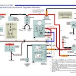 69 Nova Starter Wiring. Car Wiring Diagram Download. Cancross.co inside 1969 Camaro Horn Relay Wiring Diagram