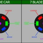 7 Blade Trailer Plug Wiring Diagram With Ap 14 100 Bl Rd Wh Grn Yl in 7 Blade Wiring Diagram