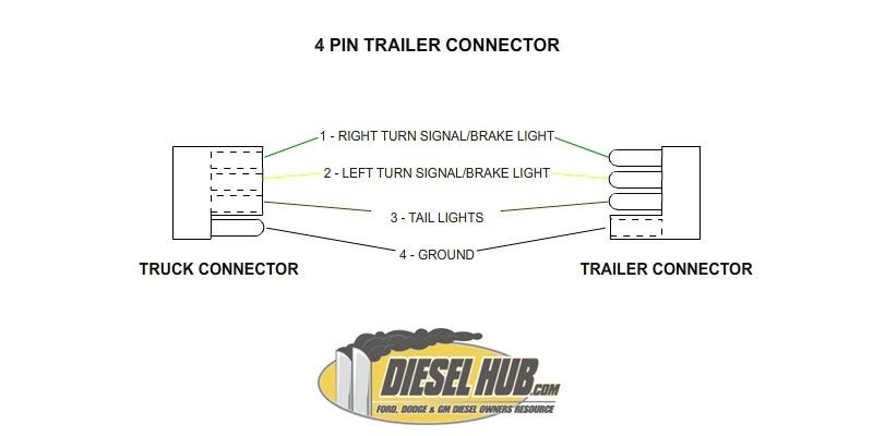 Wiring Diagram Trailer 4 Pin : Pin to wiring diagram facbooik for prong
