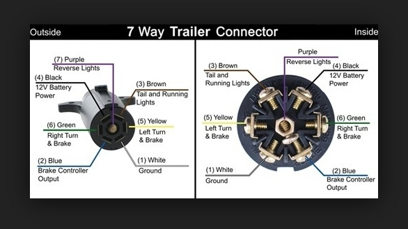 7-Pin Trailer Wiring (Backup Lights??) - Mbworld Forums intended for 7 Pin Trailer Wiring Diagram