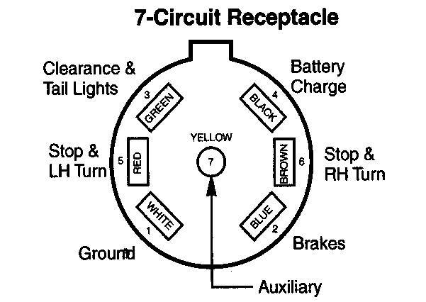 7 Way Connector Wiring Diagram pertaining to 7 Way Trailer Wiring Diagram