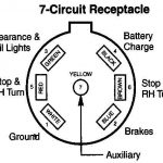 7 Way Rv Wiring Diagram with regard to 7 Way Plug Wiring Diagram