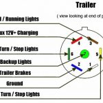 7 Way Trailer & Rv Plug Diagram - Aj's Truck & Trailer Center with 7 Way Wiring Diagram For Trailer Lights
