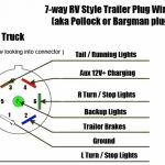 7 Way Trailer & Rv Plug Diagram - Aj's Truck & Trailer Center with regard to 7 Way Wiring Diagram For Trailer Lights