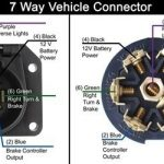 7 Way Truck Wiring Diagram inside 7 Way Truck Wiring Diagram