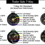 7 Way Wiring Diagram For Trailer Lights intended for 7 Wire Trailer Plug Diagram