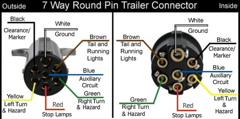7 Wire Trailer Plug Schematic - Facbooik with regard to 7 Pin Trailer Plug Wiring Diagram