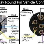 7 Wire Trailer Plug Wiring Diagram for 7 Way Trailer Plug Wiring Diagram