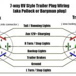 7 Wire Trailer Plug Wiring Diagram within 7 Way Plug Wiring Diagram