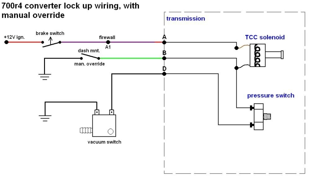 700R4 Tcc/lockup Wiring – The Bangshift Forums – Readingrat within 700R4 Wiring Diagram