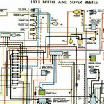 71 Vw Bug Wiring Diagram. Car Wiring Diagram Download. Cancross.co for 1973 Vw Super Beetle Wiring Diagram