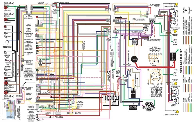 wiring diagram for a 1974 plymouth barracuda studebaker