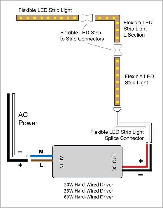 88Light - Flexible Led Strip Light T And L Sections Wiring Diagrams for Led Strip Light Wiring Diagram