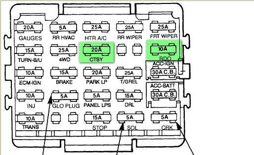 91 S10 Horn Wiring Diagram. Car Wiring Diagram Download. Cancross.co intended for 1994 Chevy Silverado Wiring Diagram