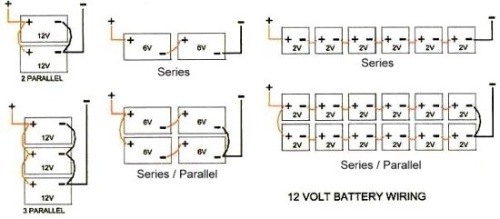 94 Battery Wiring Diagrams inside 48V Battery Bank Wiring Diagram