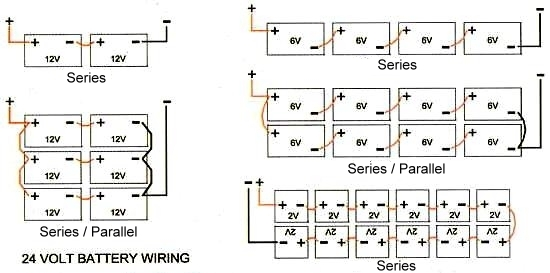 94 Battery Wiring Diagrams inside Battery Wiring Diagram