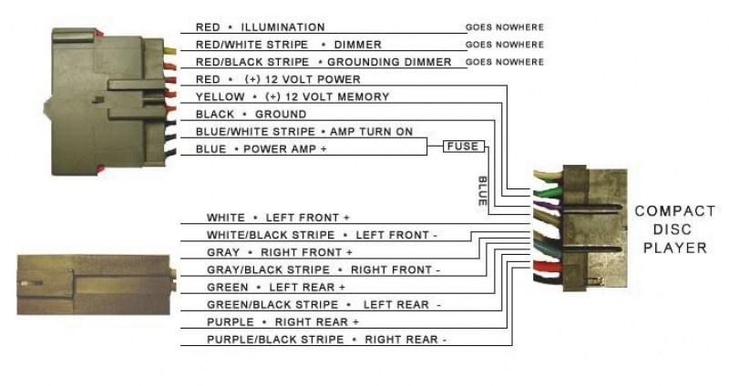 94 Ford Ranger Radio Wiring Diagram in Ford Radio Wiring Diagram