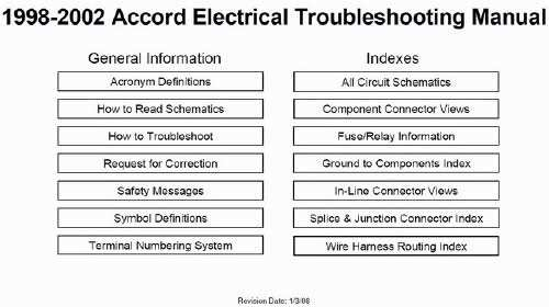 98 honda accord wiring diagram wiring diagram on 1998