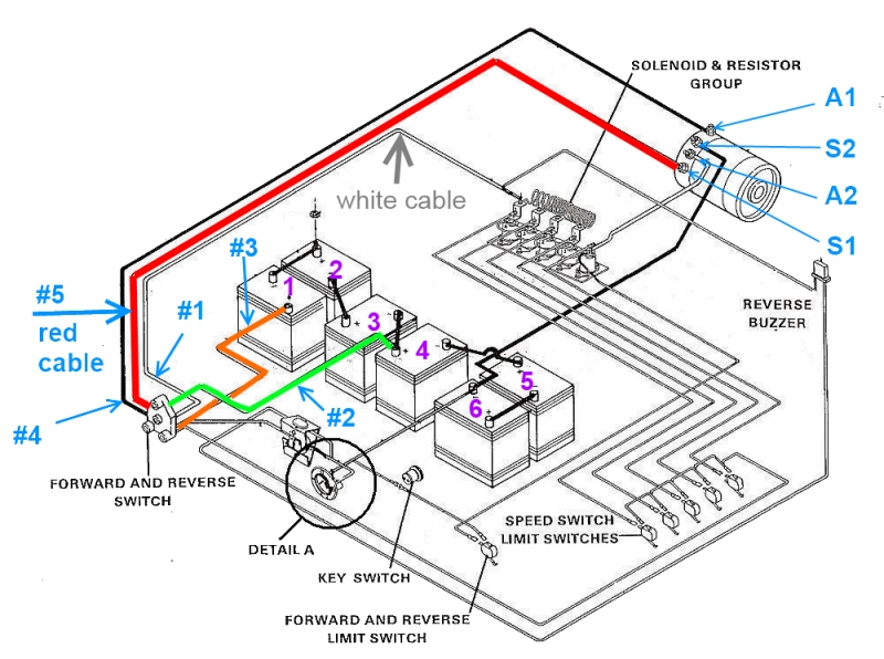 Club Car Wire Diagram : Club car wiring diagram volt fuse box and
