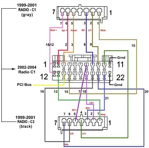 99 Jeep Wrangler Ac Wiring Diagram. Jeep. Electrical Wiring Diagrams pertaining to 1992 Jeep Wrangler Wiring Diagram