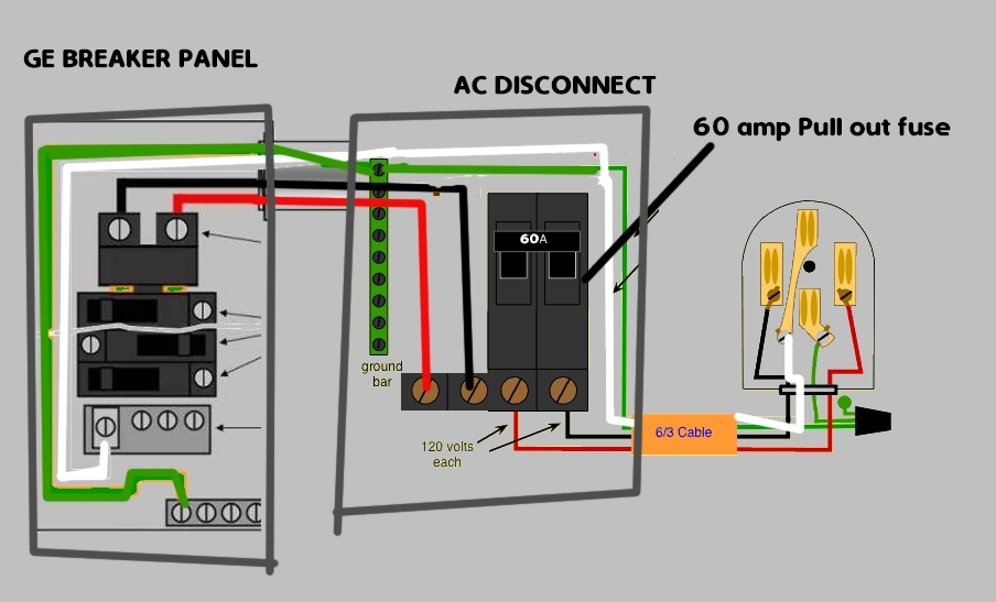 ac disconnect wiring diagram fuse box and wiring diagram