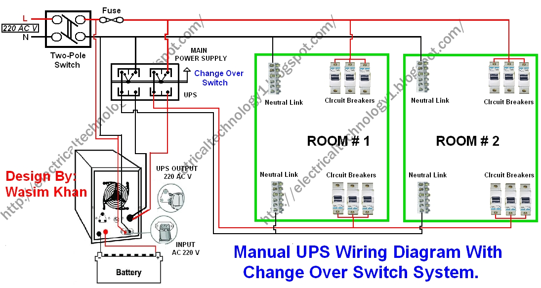 Wiring Diagram For Power Inverter : Dust collector wiring diagram reed sewitches
