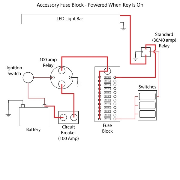 Acc Fuse Block Install - Polaris Rzr Forum - Rzr Forums intended for Accessory Relay Wiring Diagram