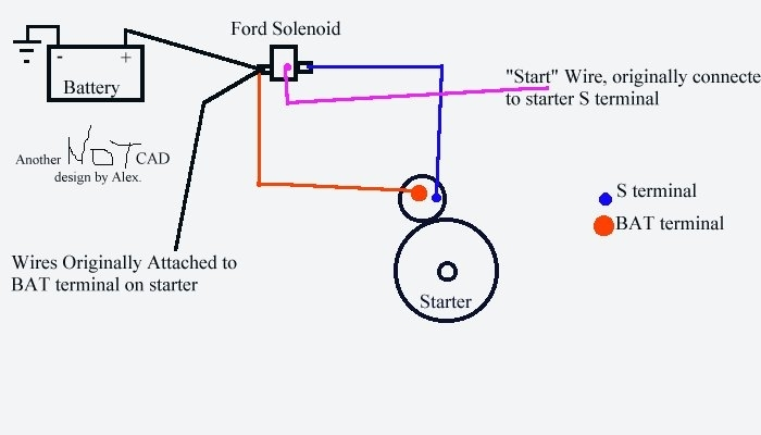 Adding A Remote Starter Solenoid To Your Chevy, My Way with regard to Ford Starter Solenoid Wiring Diagram