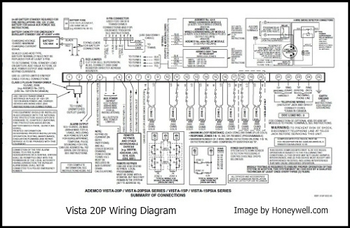 Ademco-Manuals-0021 with regard to Bunker Hill Security Camera Wiring Diagram
