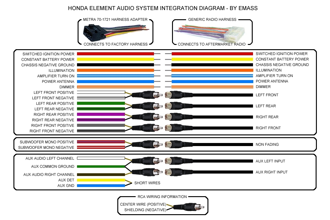Aftermarket Stereo Wiring Diagram | Boulderrail throughout Aftermarket Stereo Wiring Diagram