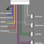 Aftermarket Stereo Wiring Diagram | Boulderrail with Aftermarket Radio Wiring Diagram