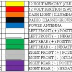 Aftermarket Stereo Wiring Diagram | Boulderrail within Aftermarket Radio Wiring Diagram