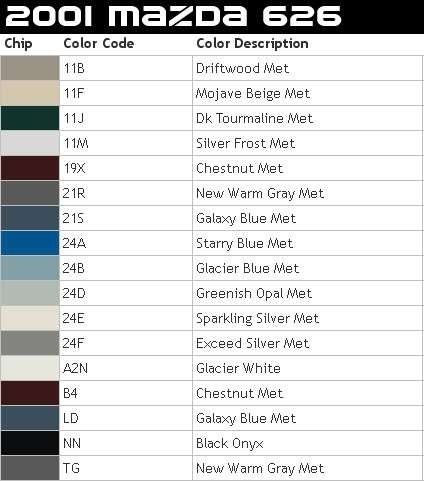 Aftermarket Stereo Wiring Diagram Color Codes - Facbooik inside Aftermarket Stereo Wiring Diagram