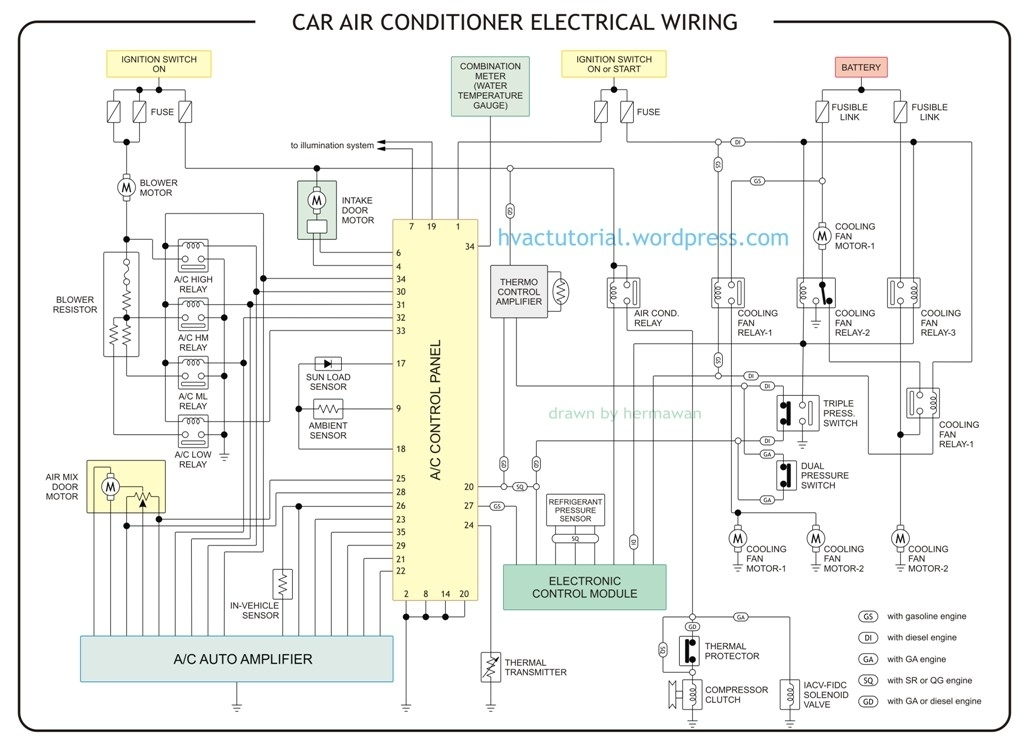 ac run capacitor wiring diagram capacitor wire diagram HVAC Systems Diagrams Wiring for HVAC Control Systems