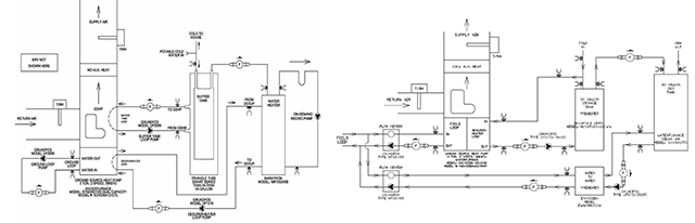 Air Source Heat Pump Wiring Diagram for Ducane Heat Pump Wiring Diagram
