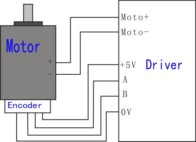 Aliexpress : Buy Dc24V Servo Motor Package Instead Of 57 throughout Encoder Wiring Diagram
