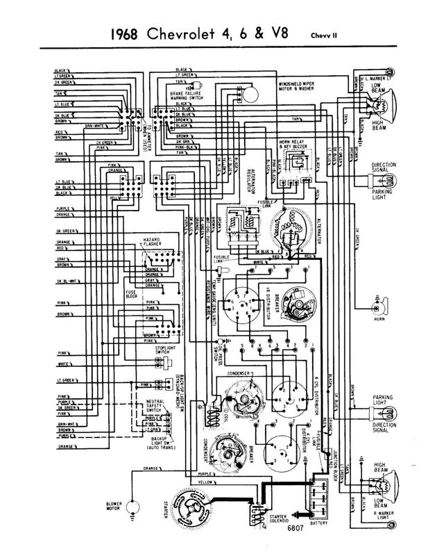 1962    Chevy    Impala    Wiring       Diagram      Fuse Box And    Wiring       Diagram