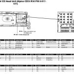 Alpine Car Radio Stereo Audio Wiring Diagram Autoradio Connector throughout Alpine Radio Wiring Diagram