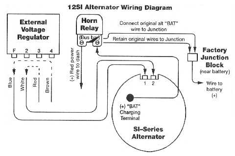 Alternator Wiring Diagrams And Information - Brianesser regarding 4 Wire Alternator Wiring Diagram