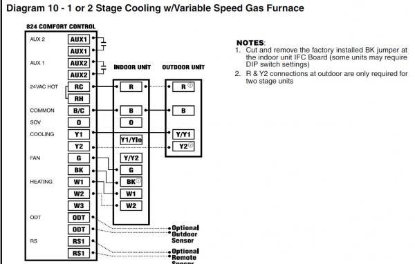 American Standard Thermostat Wiring Diagram with regard to American Standard Furnace Wiring Diagram