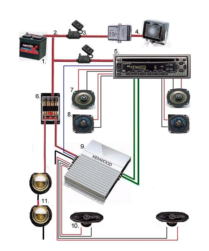 Amplifier Wiring Diagram | Best Car Audio And Audio Ideas inside Amplifier Wiring Diagram