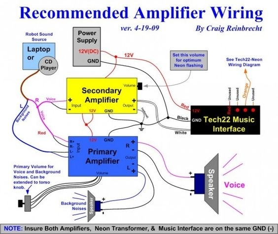 Amplifier Wiring Diagram – Readingrat pertaining to 4 Channel Amp Wiring Diagram