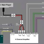 Amplifier Wiring Diagram – Readingrat with 4 Channel Amp Wiring Diagram