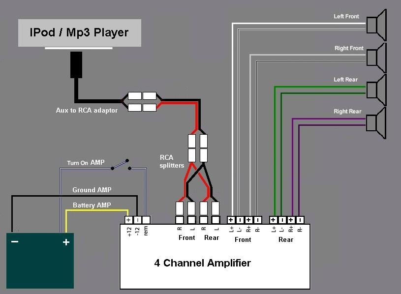 Wiring Diagram Of A Car Amplifier : Amplifier wiring diagram readingrat with channel amp