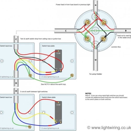 Amusing Connectors And Junction Boxes | Light Wiring And Also pertaining to How To Wire A Junction Box Diagram