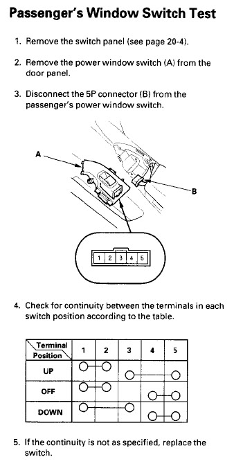 2001 honda civic power window wiring diagram for 1997 honda crv power window switch