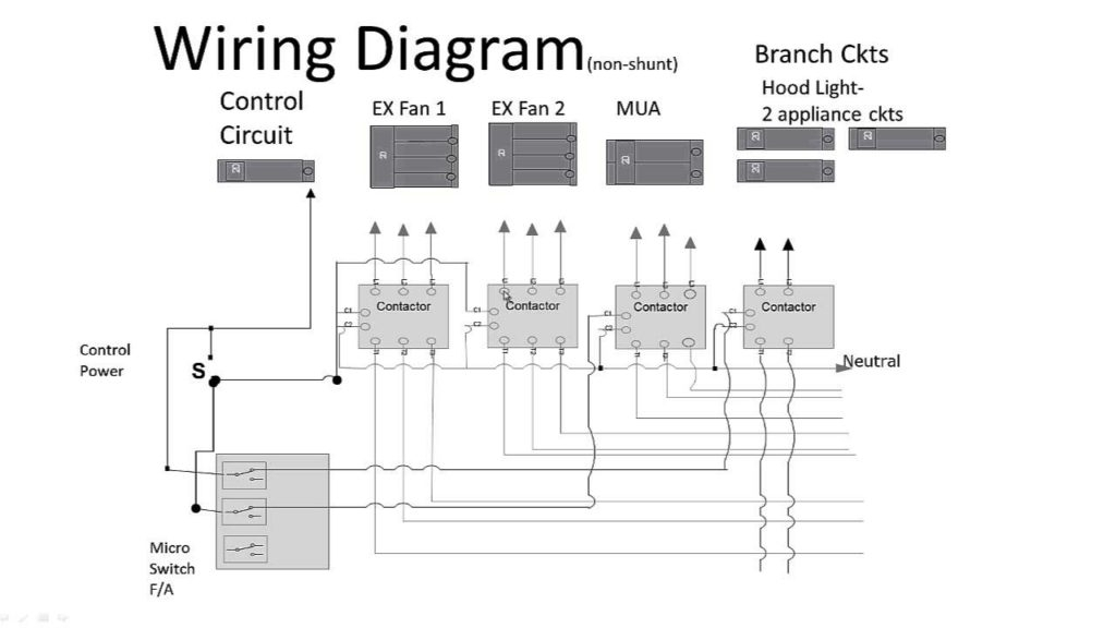 Ansul System Wiring Diagram On Maxresdefault - Wiring Diagram inside Ansul System Wiring Diagram