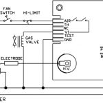 Atwood Wire Diagram. Wiring Diagram Images Database. Amornsak.co inside Atwood Furnace Wiring Diagram