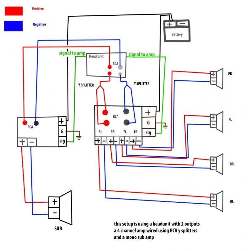 Wiring Diagram Car : Car stereo wiring diagram fuse box and